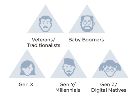 generations_img2