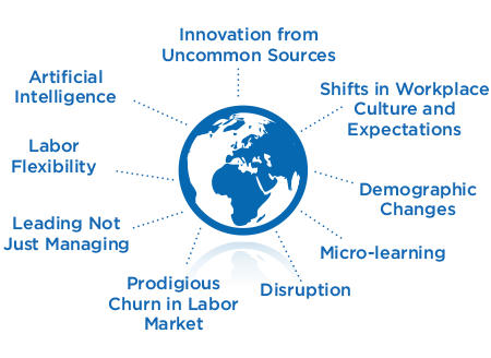 world of work is changing info-graphic